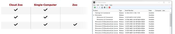 Zoo Rhino 6